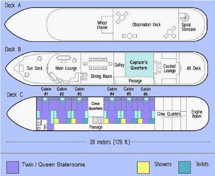 Savoir Faire Deck Plan