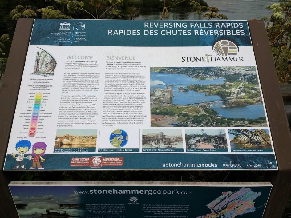 Reversing Falls Rapids in Saint Johns, New Brunswick